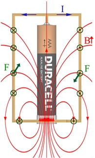 what is a homopolar motor rh magcraft com Homopolar Motor Images Charts Homopolar Motor Science Fair Presentation