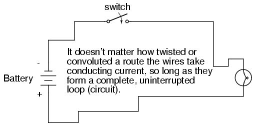 Circuit Uninterrupted Loop